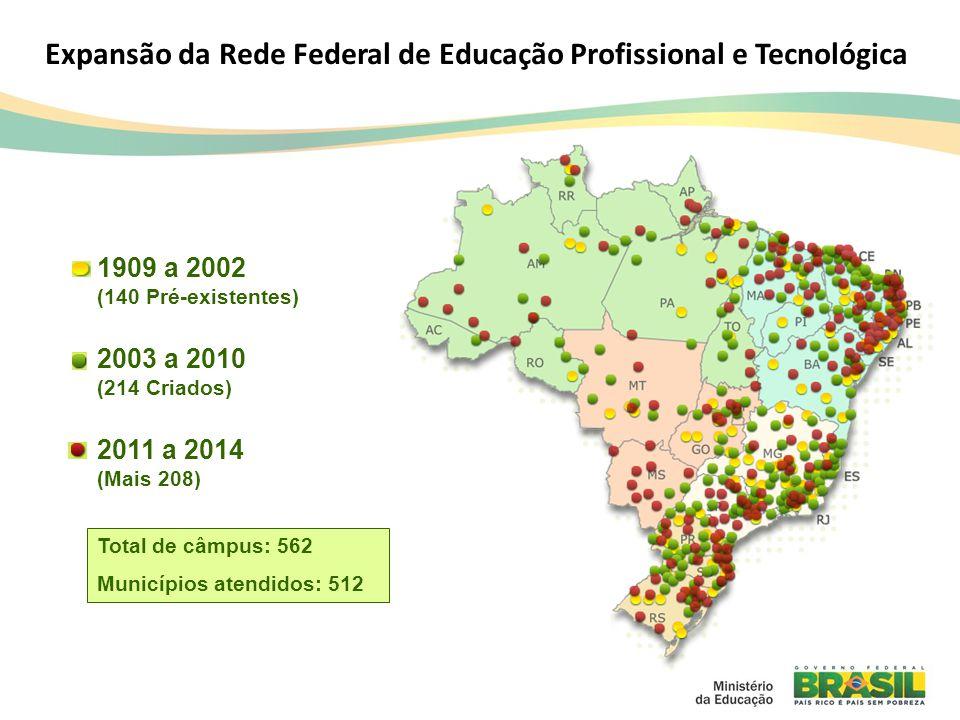 Expansão da Rede Federal de Educação Profissional e Tecnológica