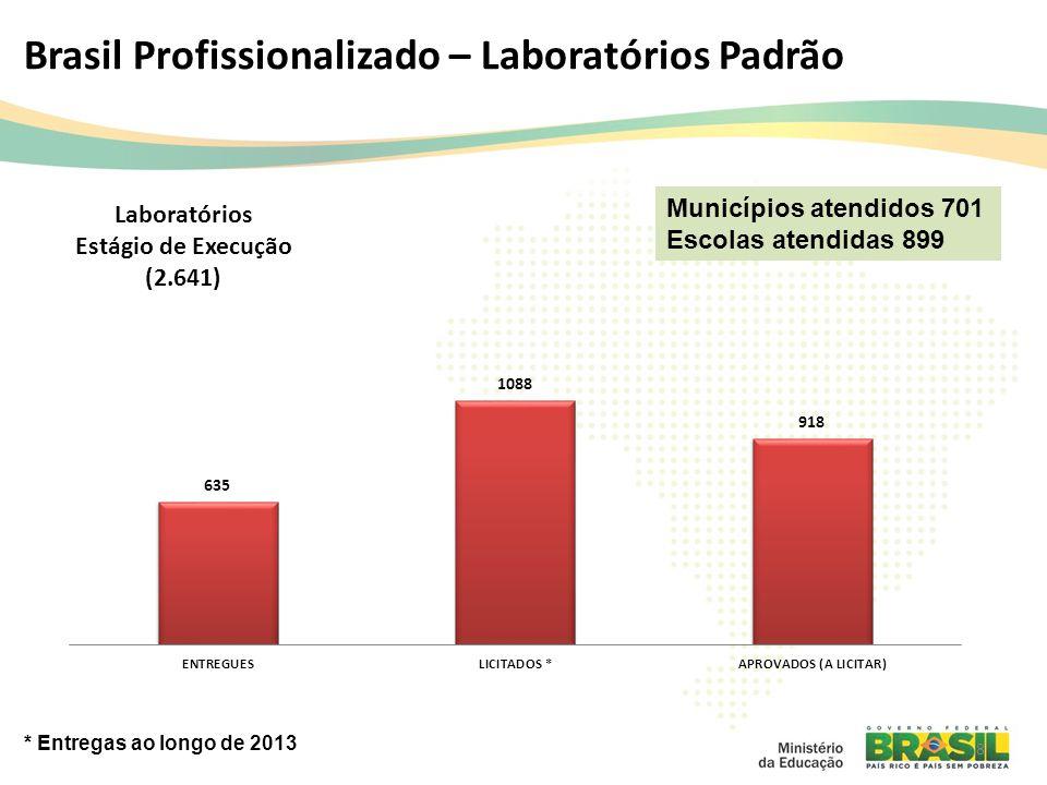 Brasil Profissionalizado – Laboratórios Padrão