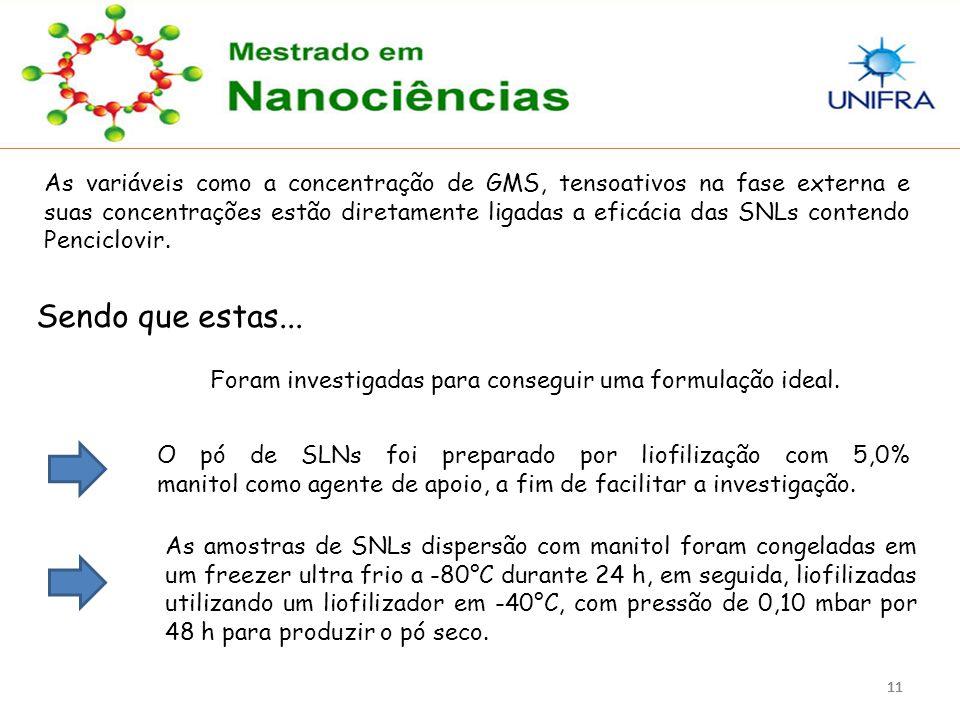 As variáveis como a concentração de GMS, tensoativos na fase externa e suas concentrações estão diretamente ligadas a eficácia das SNLs contendo Penciclovir.