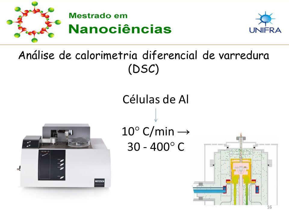 Análise de calorimetria diferencial de varredura (DSC)