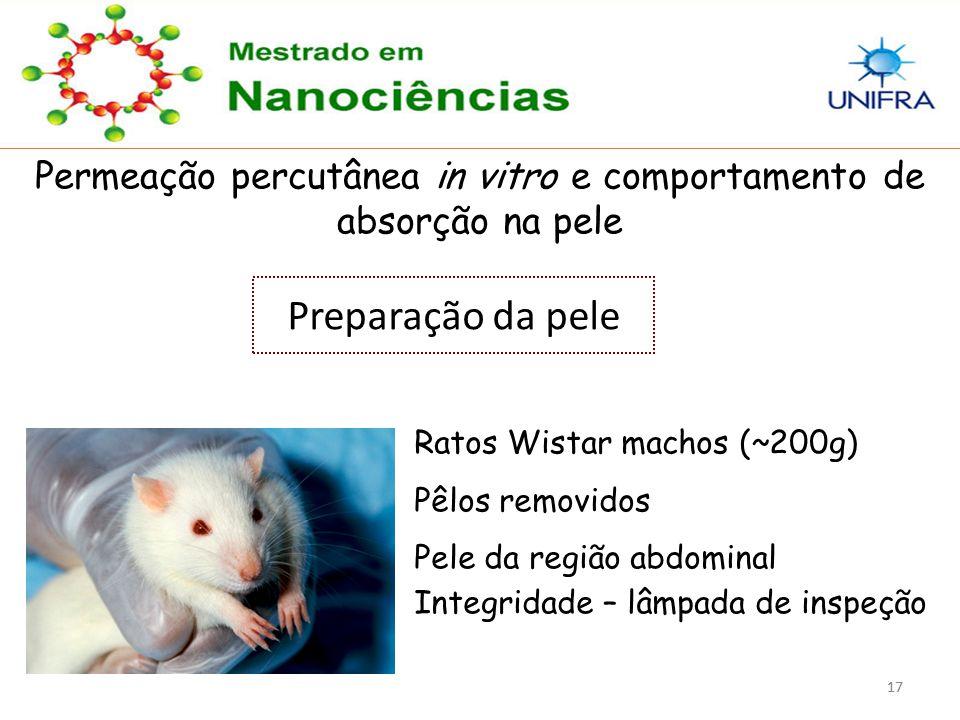 Permeação percutânea in vitro e comportamento de absorção na pele