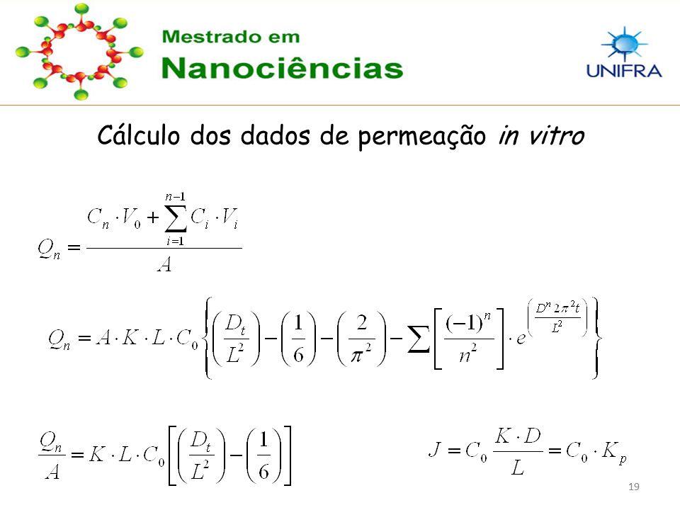Cálculo dos dados de permeação in vitro