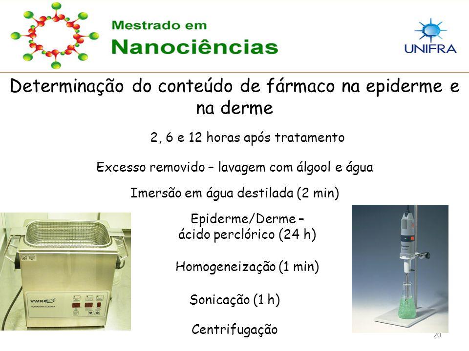Determinação do conteúdo de fármaco na epiderme e na derme
