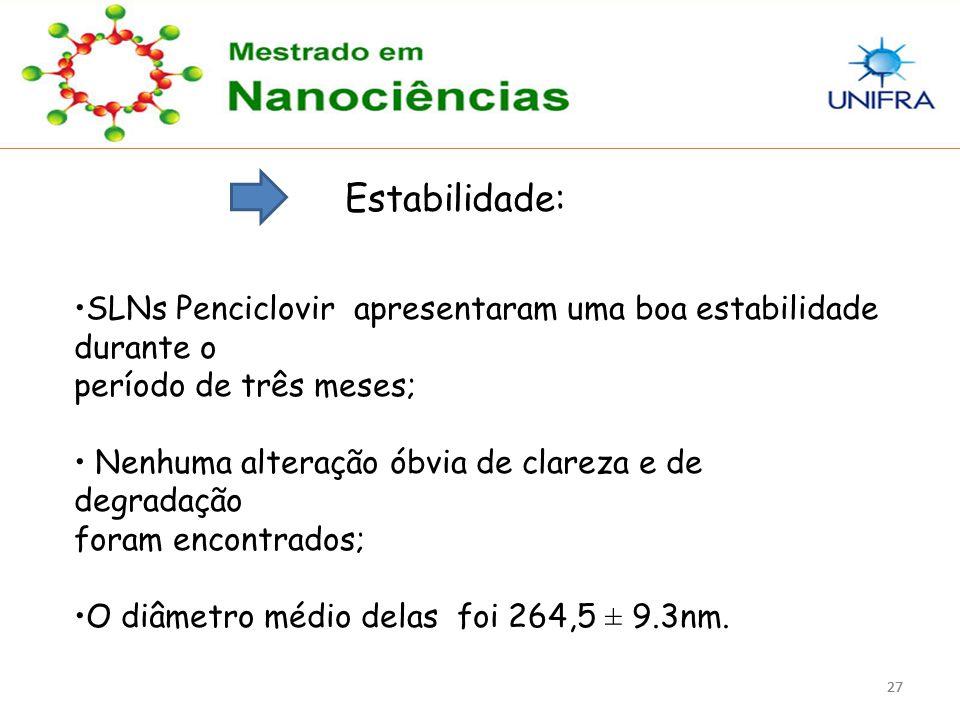 Estabilidade: SLNs Penciclovir apresentaram uma boa estabilidade durante o período de três meses;