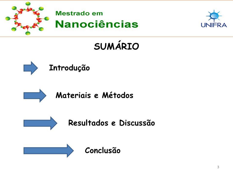 SUMÁRIO Introdução Materiais e Métodos Resultados e Discussão
