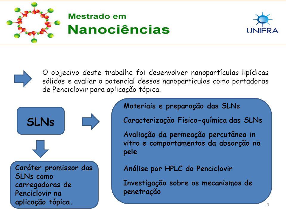 O objecivo deste trabalho foi desenvolver nanopartículas lipídicas sólidas e avaliar o potencial dessas nanopartículas como portadoras de Penciclovir para aplicação tópica.