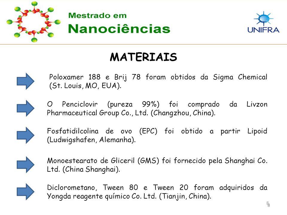 MATERIAIS Poloxamer 188 e Brij 78 foram obtidos da Sigma Chemical (St. Louis, MO, EUA).