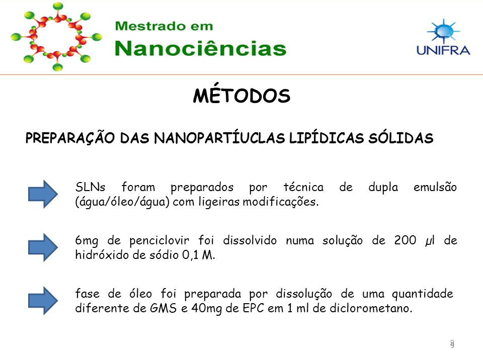 MÉTODOS PREPARAÇÃO DAS NANOPARTÍUCLAS LIPÍDICAS SÓLIDAS