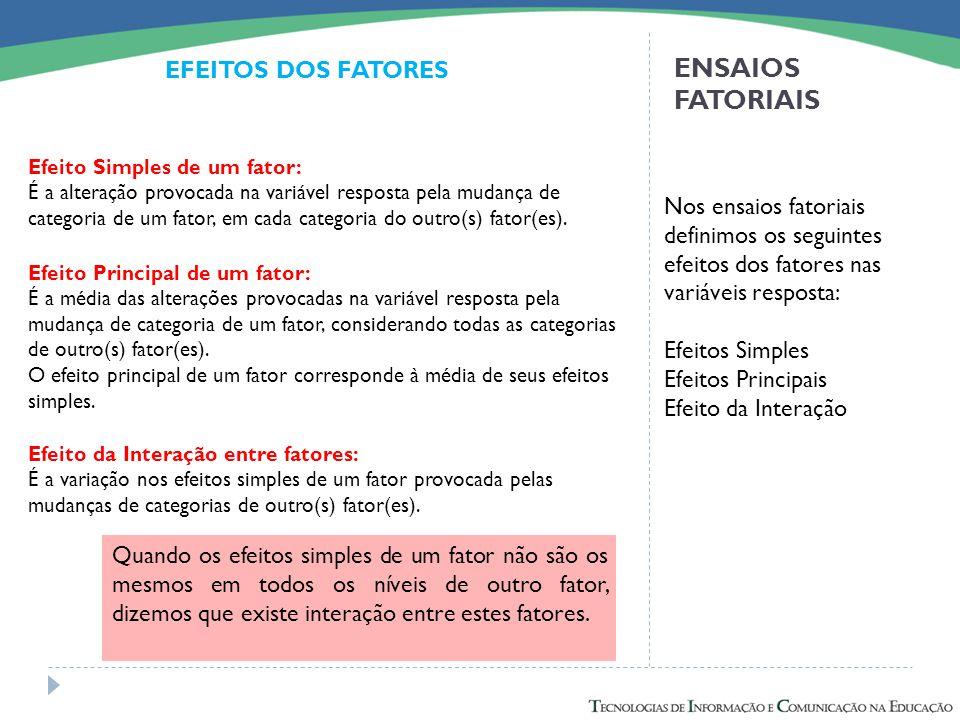 ENSAIOS FATORIAIS EFEITOS DOS FATORES
