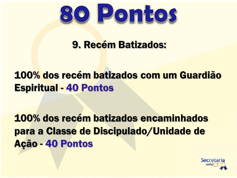 80 Pontos