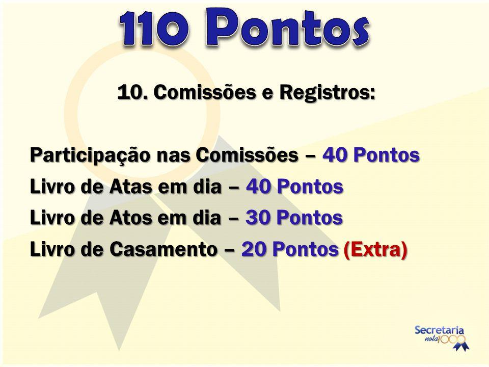 110 Pontos