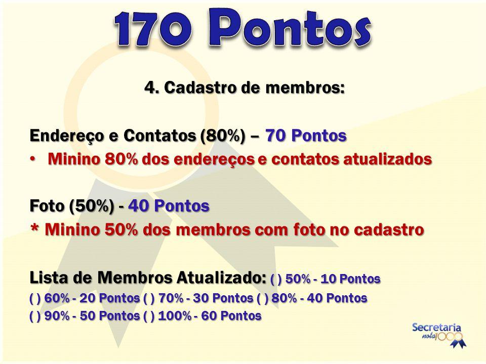 170 Pontos 4. Cadastro de membros: