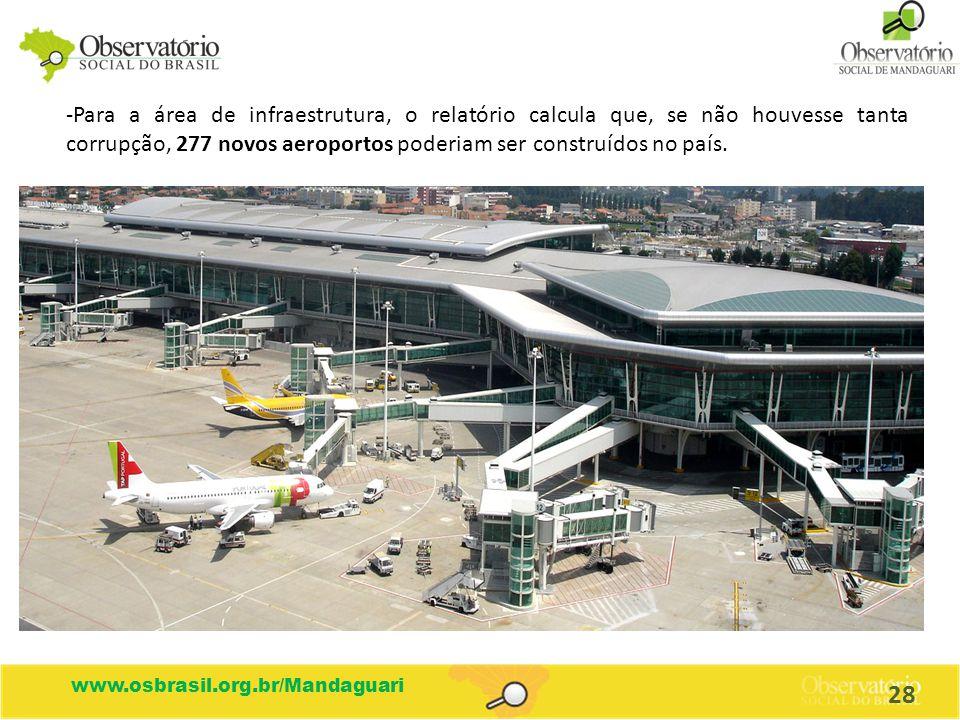 Para a área de infraestrutura, o relatório calcula que, se não houvesse tanta corrupção, 277 novos aeroportos poderiam ser construídos no país.