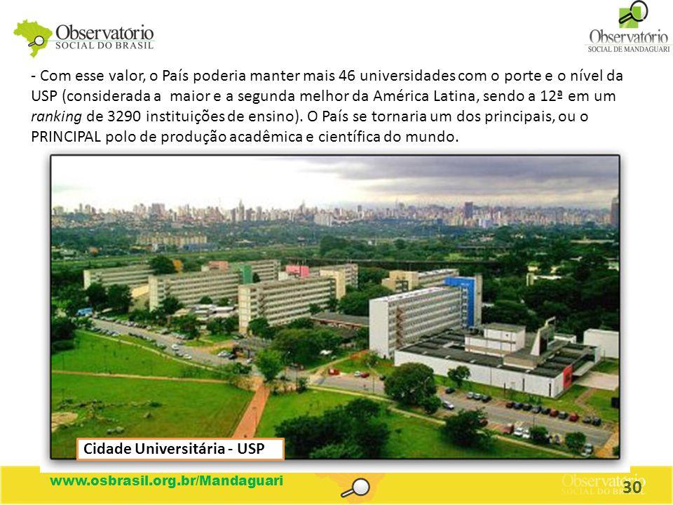 Cidade Universitária - USP