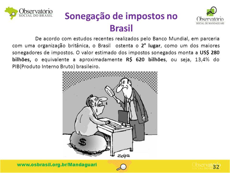 Sonegação de impostos no Brasil