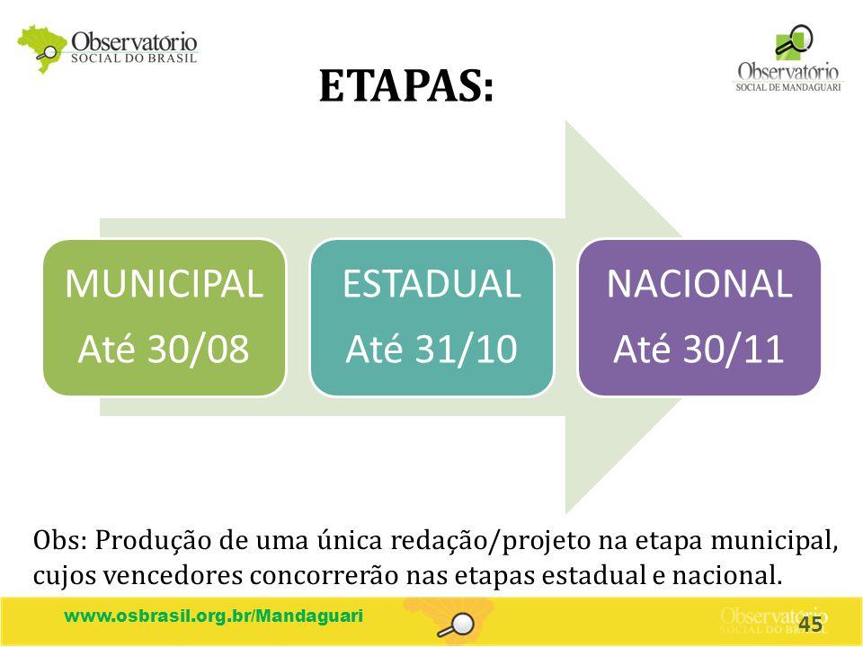 ETAPAS: Até 30/08. MUNICIPAL. Até 31/10. ESTADUAL. Até 30/11. NACIONAL.