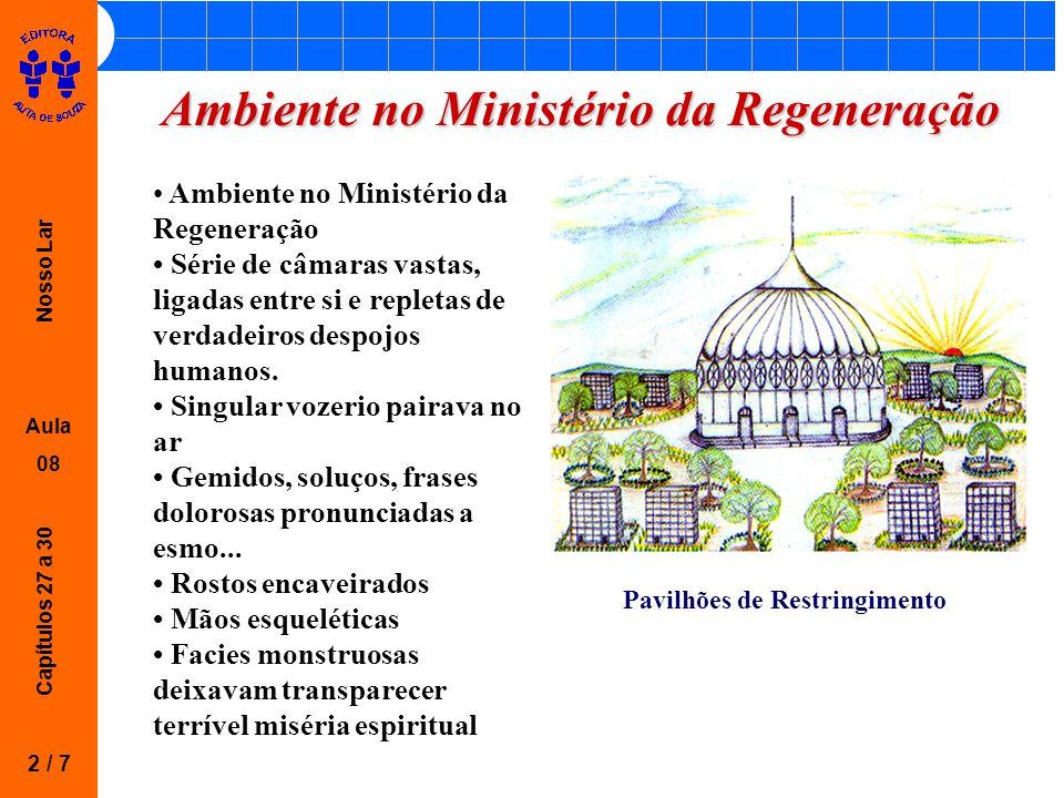 Ambiente no Ministério da Regeneração