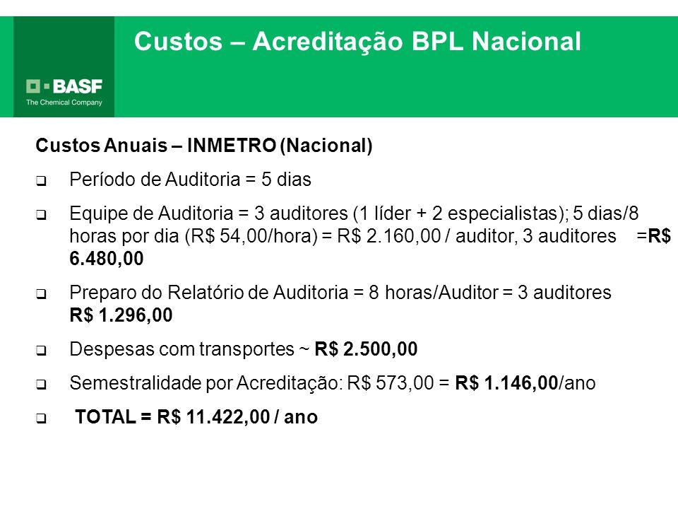 Custos – Acreditação BPL Nacional