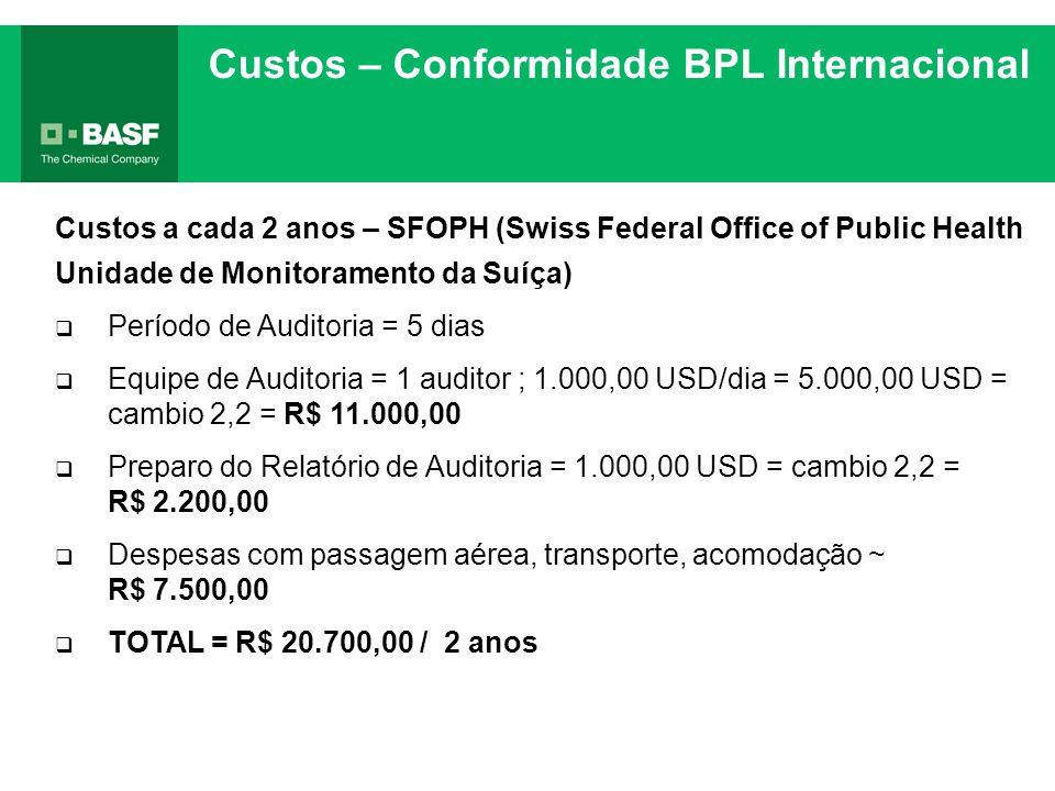 Custos – Conformidade BPL Internacional