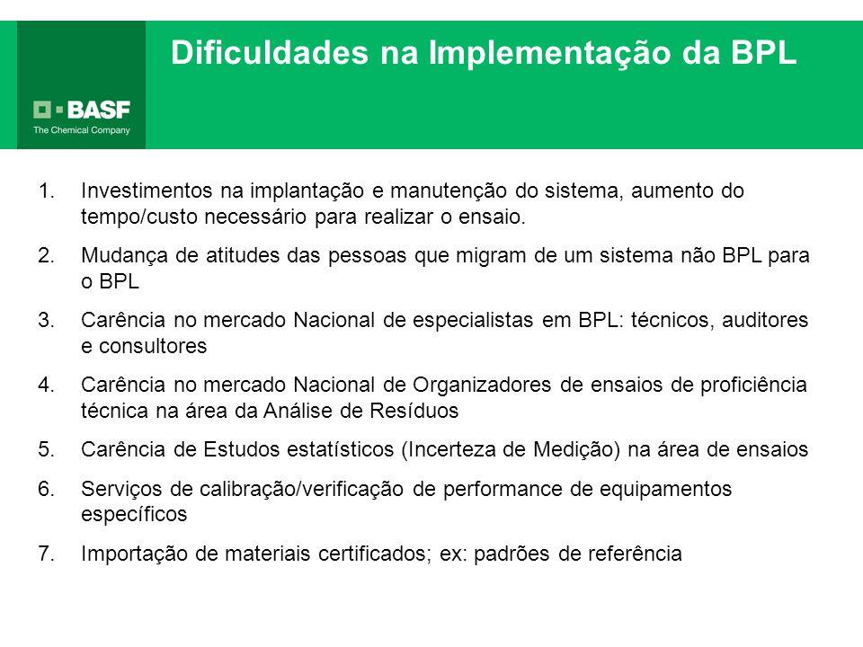 Dificuldades na Implementação da BPL