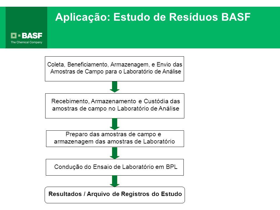 Aplicação: Estudo de Resíduos BASF