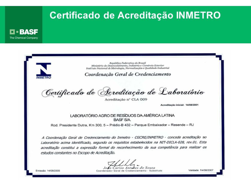 Certificado de Acreditação INMETRO