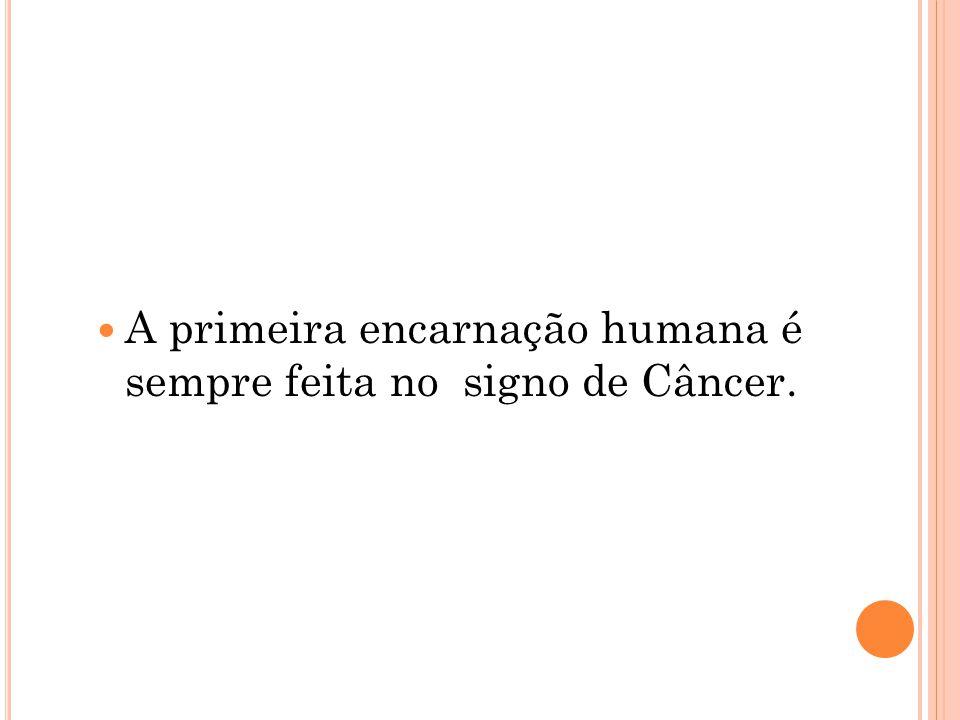 A primeira encarnação humana é sempre feita no signo de Câncer.