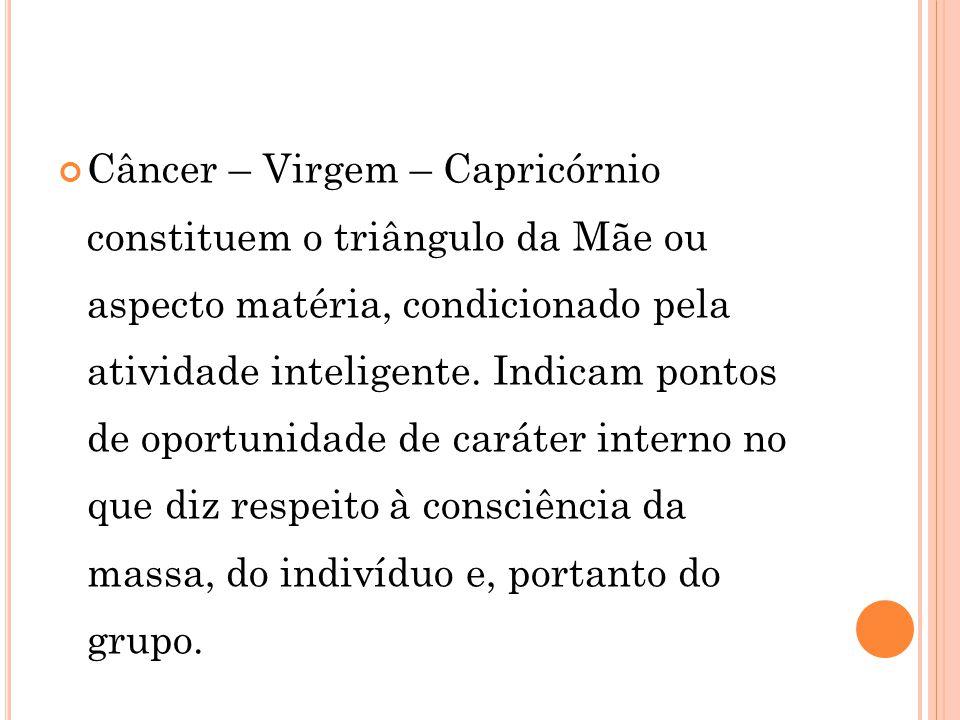 Câncer – Virgem – Capricórnio constituem o triângulo da Mãe ou aspecto matéria, condicionado pela atividade inteligente.
