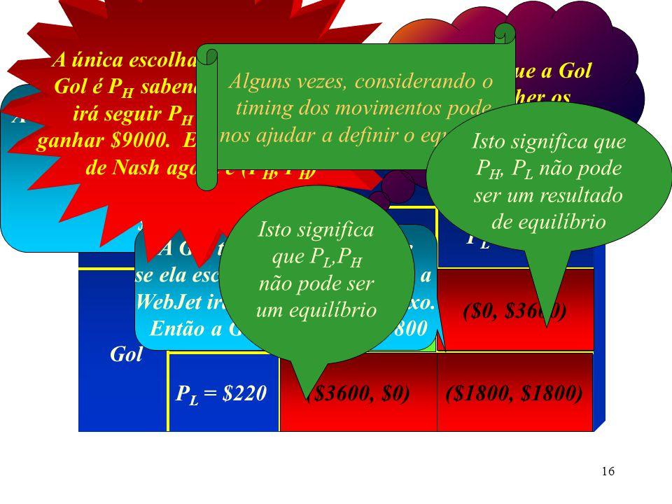 Equilíbrio de Nash (cont.)