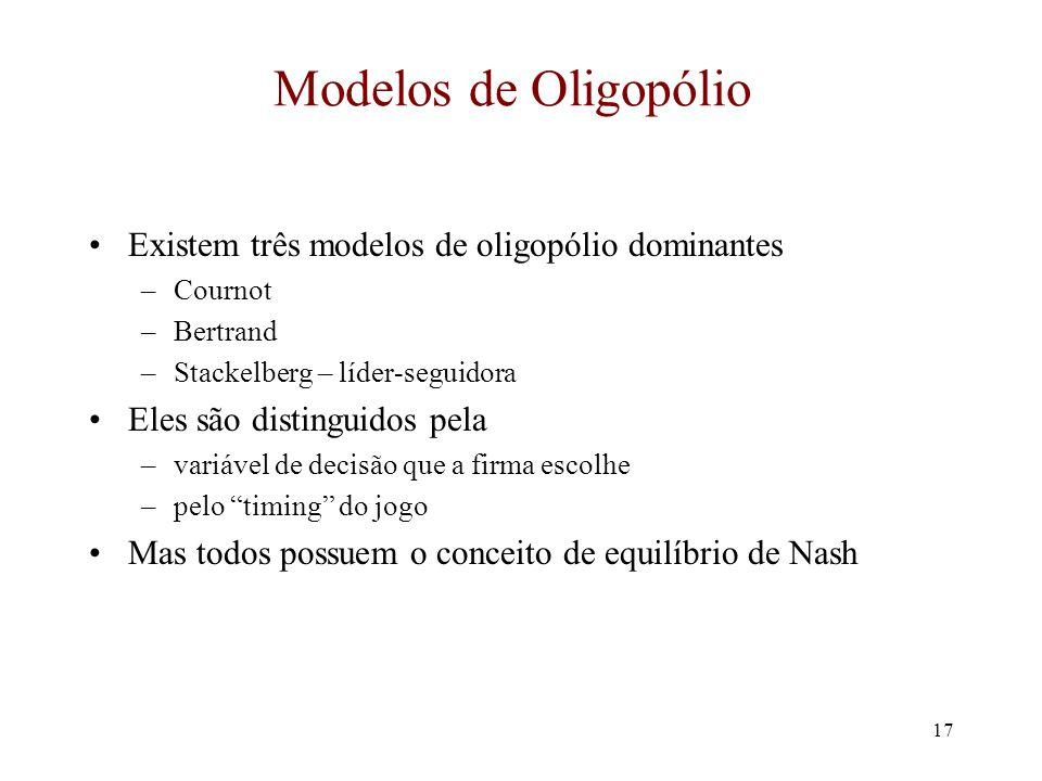 Modelos de Oligopólio Existem três modelos de oligopólio dominantes