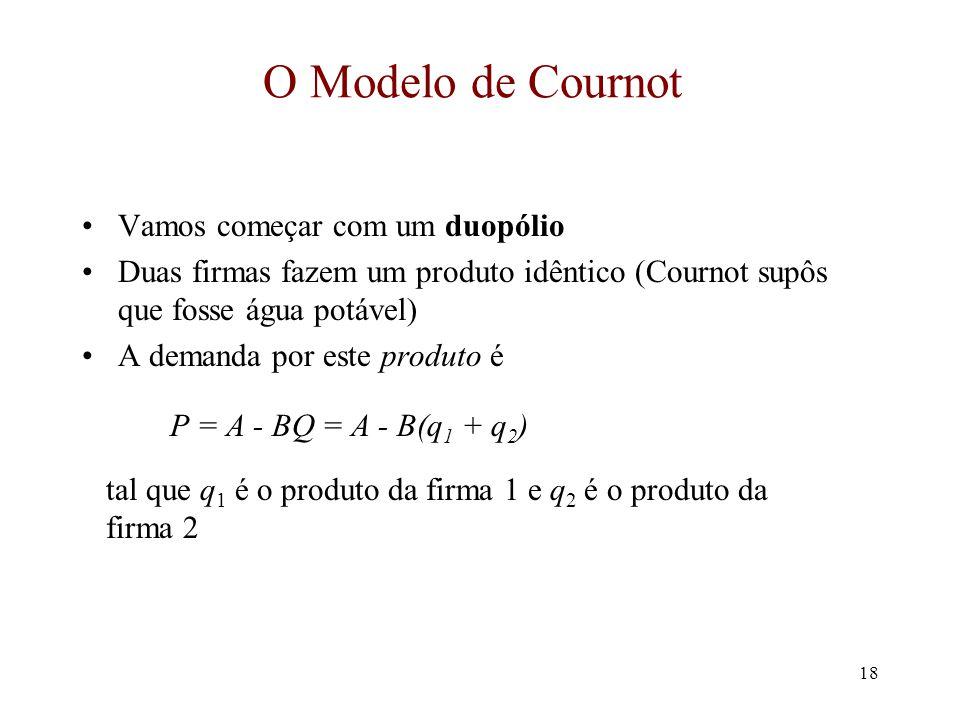 O Modelo de Cournot Vamos começar com um duopólio