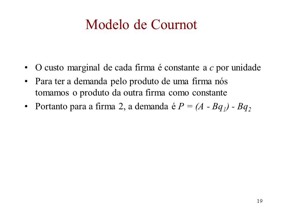 Modelo de Cournot O custo marginal de cada firma é constante a c por unidade.
