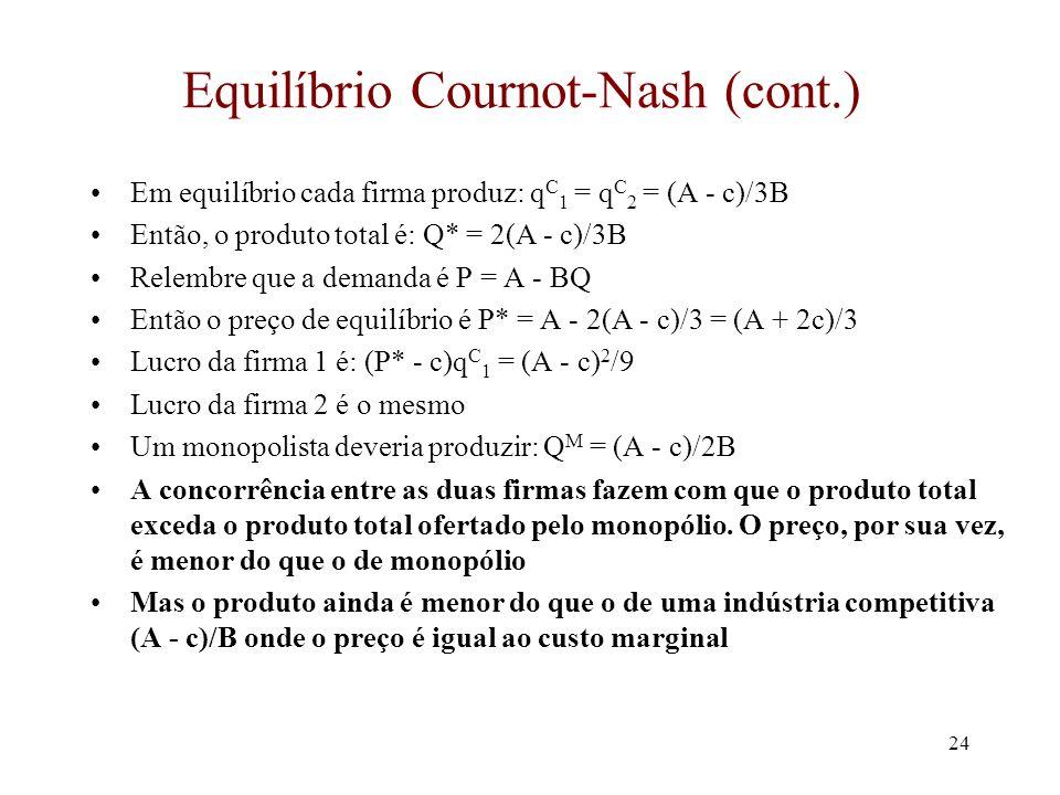Equilíbrio Cournot-Nash (cont.)