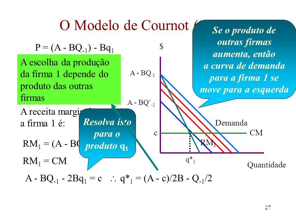 O Modelo de Cournot (cont.)
