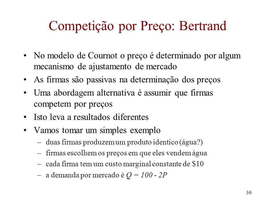 Competição por Preço: Bertrand
