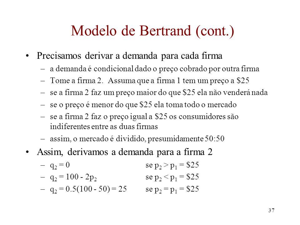 Modelo de Bertrand (cont.)