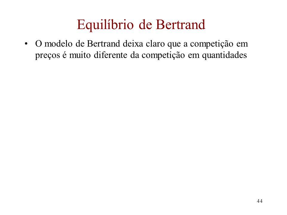 Equilíbrio de Bertrand