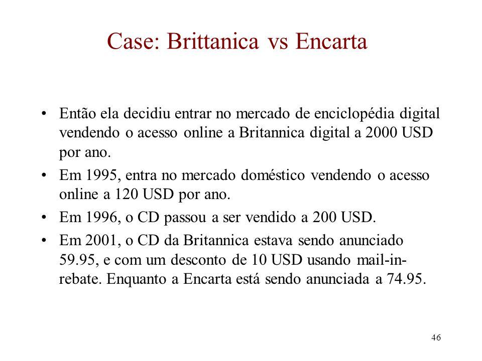 Case: Brittanica vs Encarta