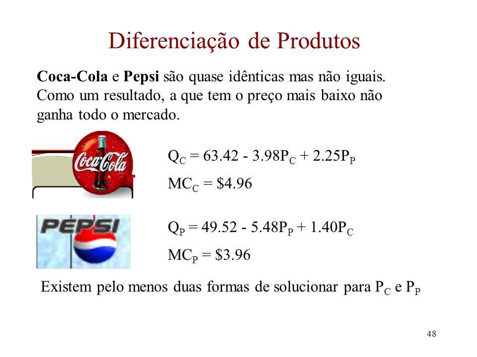 Diferenciação de Produtos