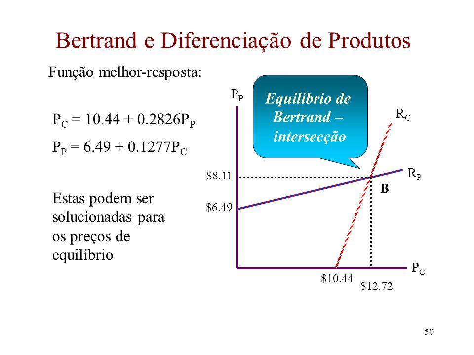 Bertrand e Diferenciação de Produtos
