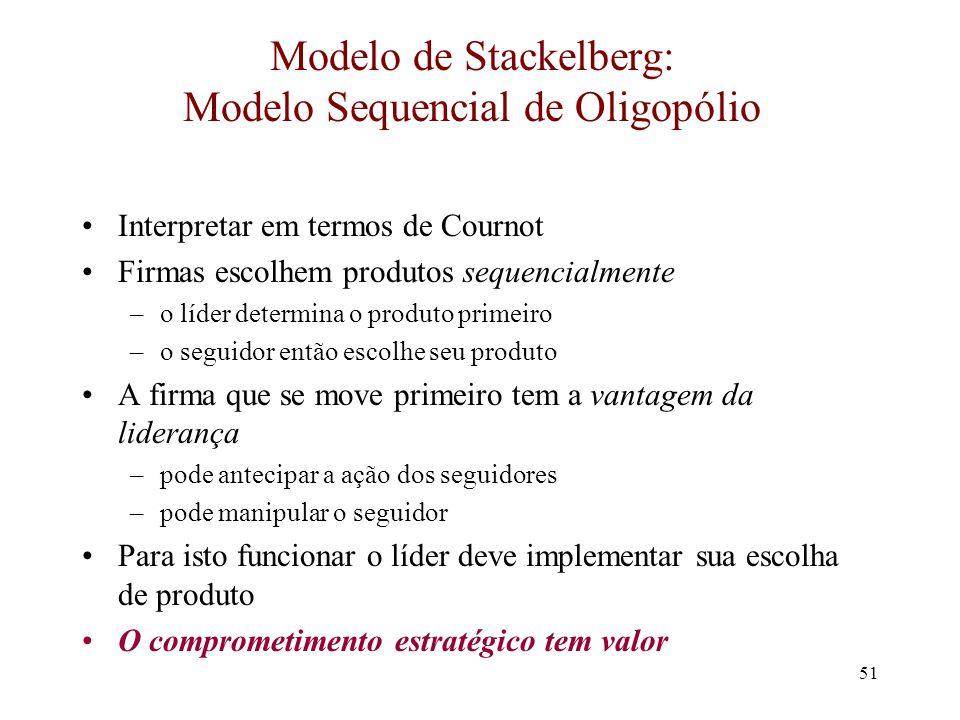 Modelo de Stackelberg: Modelo Sequencial de Oligopólio