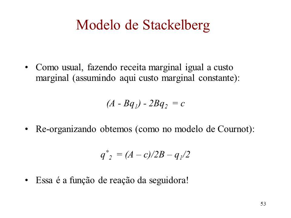 Modelo de Stackelberg Como usual, fazendo receita marginal igual a custo marginal (assumindo aqui custo marginal constante):
