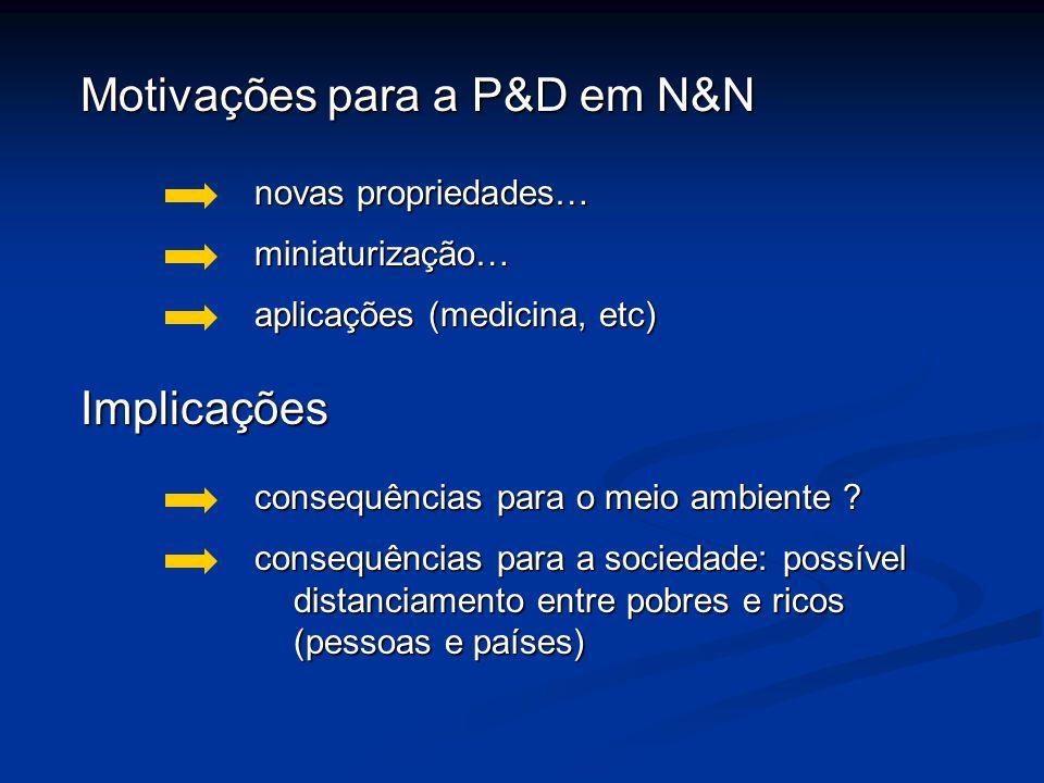 Motivações para a P&D em N&N