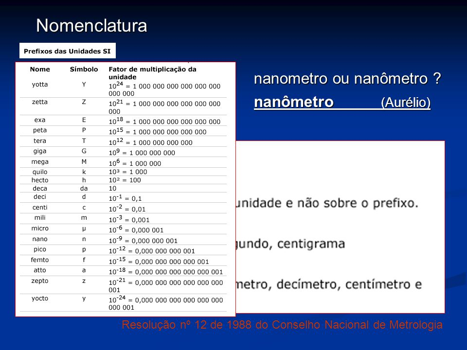Nomenclatura nanometro ou nanômetro nanômetro (Aurélio)