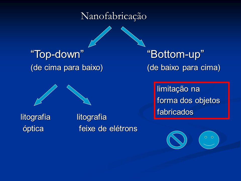 Nanofabricação Top-down Bottom-up (de cima para baixo)