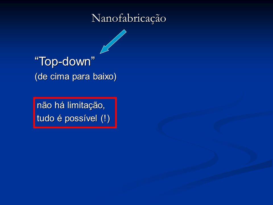 Nanofabricação Top-down (de cima para baixo) não há limitação,