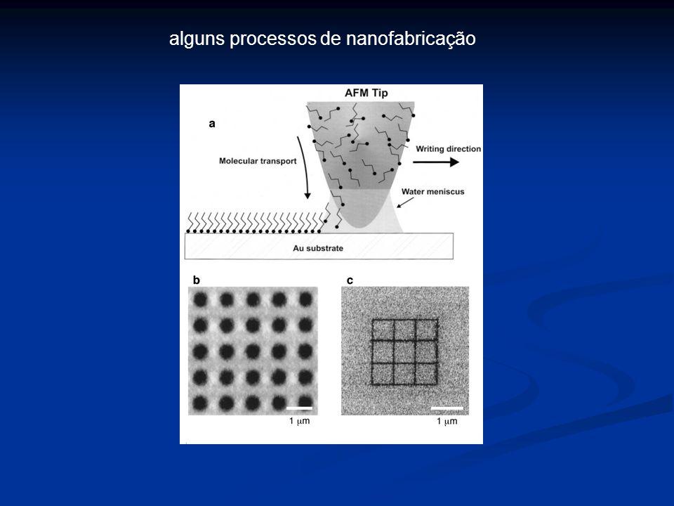 alguns processos de nanofabricação