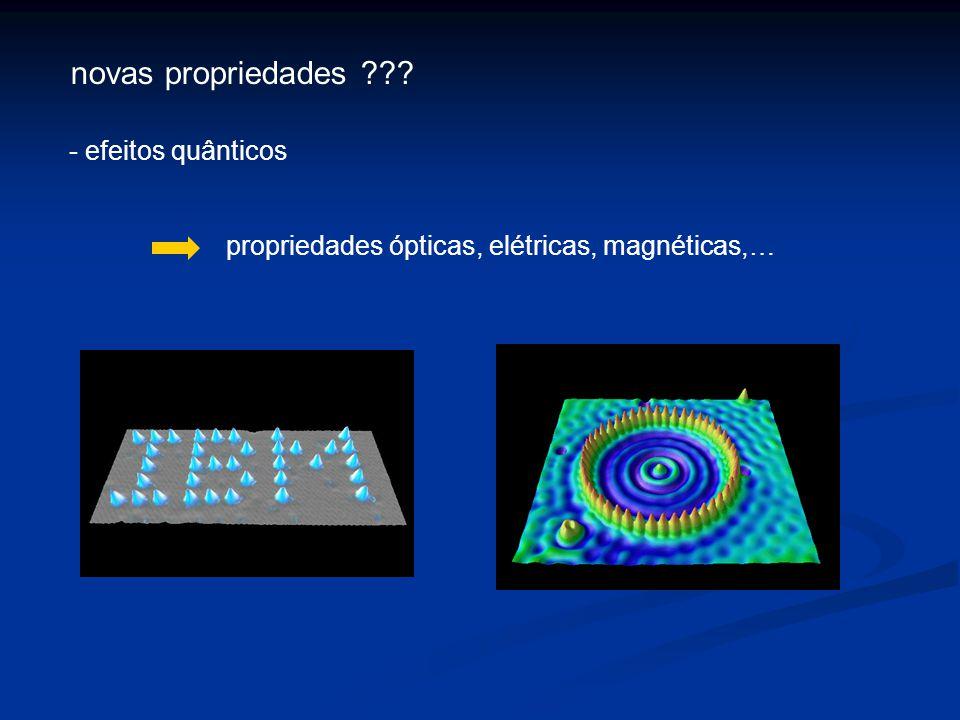 novas propriedades - efeitos quânticos