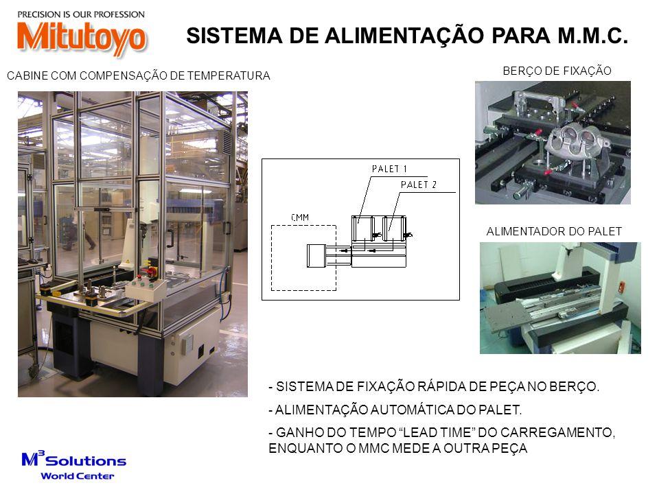SISTEMA DE ALIMENTAÇÃO PARA M.M.C.