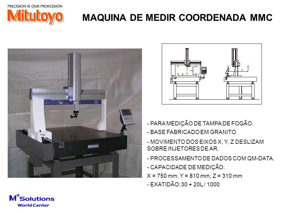 MAQUINA DE MEDIR COORDENADA MMC